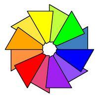 Wie Layer Ihre Sarongs mit Ihren Lieblingsfarben